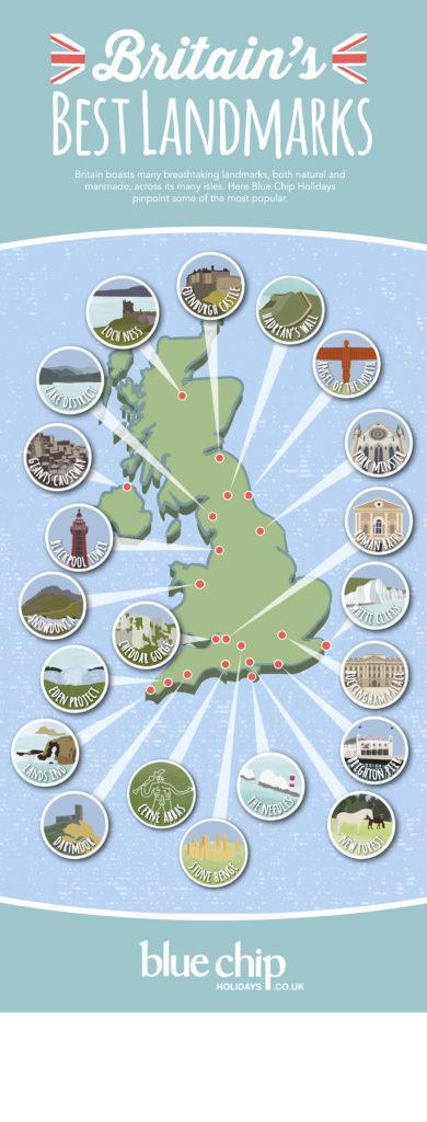 landmarks infographic (1)